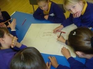 NEAD Global School Councils